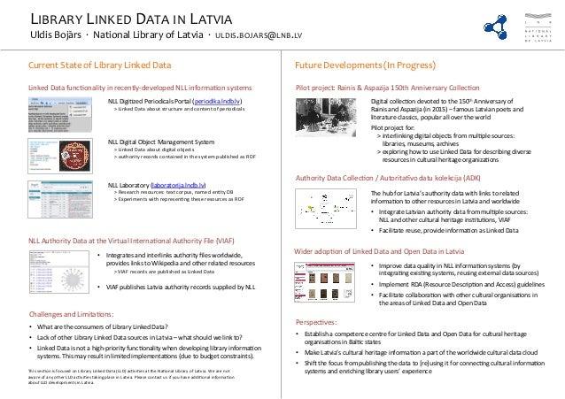 LIBRARY  LINKED  DATA  IN  LATVIA   Uldis  Bojārs    ·∙    National  Library  of  Latvia    ...
