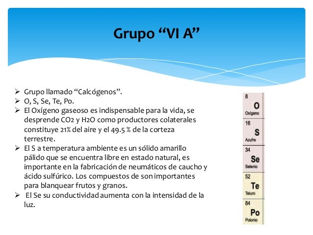 Tabla periodica grupo 6 a images periodic table and sample with tabla periodica grupo 6 a choice image periodic table and sample tabla periodica grupo 6 a urtaz