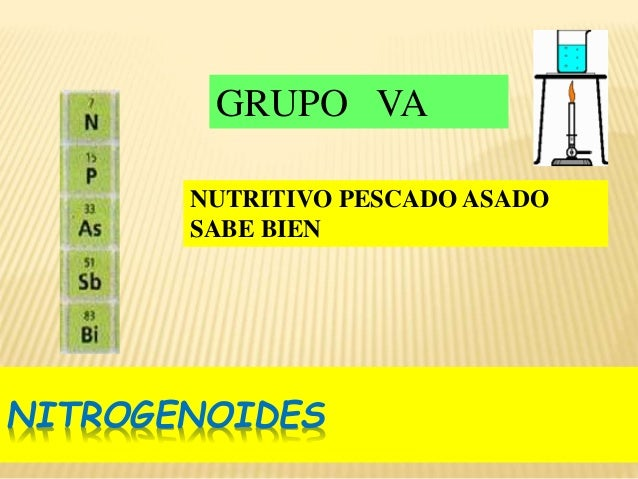 Tabla periodica que es una familia images periodic table and tabla periodica grupo del hidrogeno image collections periodic quimica informe el grupo iva del sistema peridico urtaz Choice Image