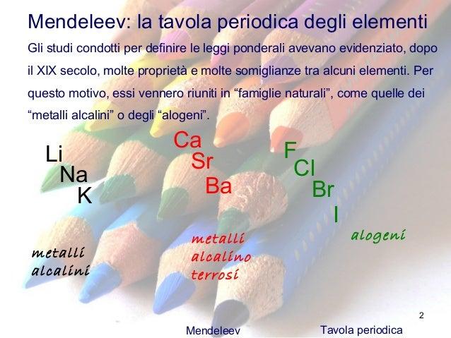 La tavola periodica 17 - Tavola periodica dei metalli ...