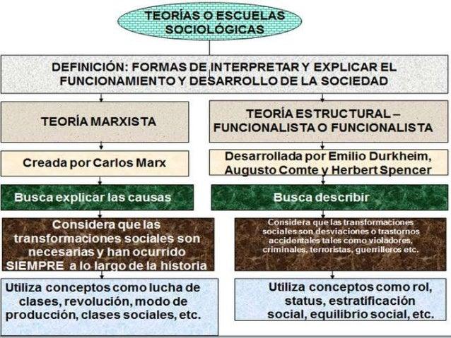 Teoría: Serie de las leyes que sirven para relacionar determinado orden de fenómenos