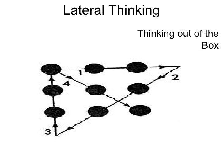 Lateral Thinking Thinking out of the Box