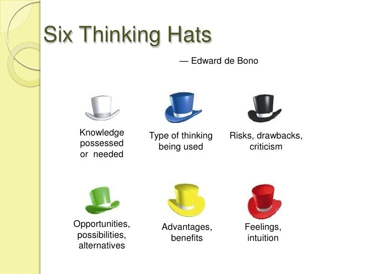 6 hats of thinking pdf