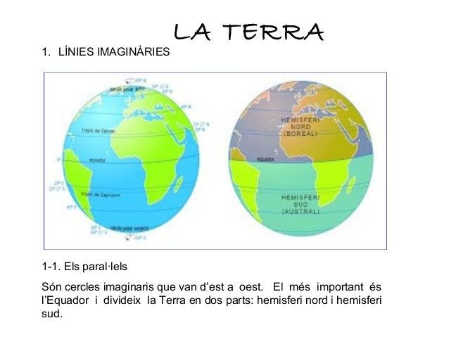 LA TERRA 1. LÍNIES IMAGINÀRIES 1-1. Els paral·lels Són cercles imaginaris que van d'est a oest. El més important és l'Equa...