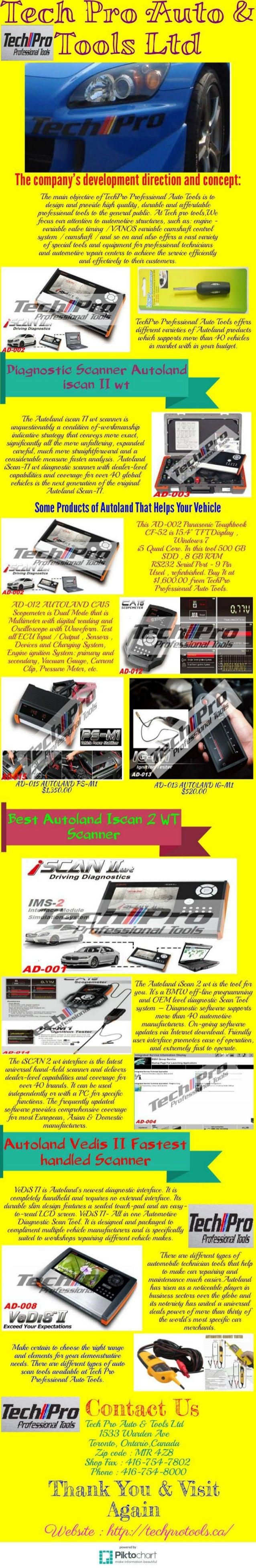 Latest Autoland Iscan Ii Wt Scanner Tool