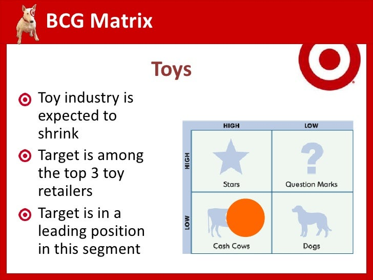 pest analysis of toys r us Market power and vertical restraints in retailing private and an analysis of ftc v toys r us dennis w carlton university of chicago, chicago, illinois, & lexecon, inc hal s sider lexecon, inc 51 introduction.