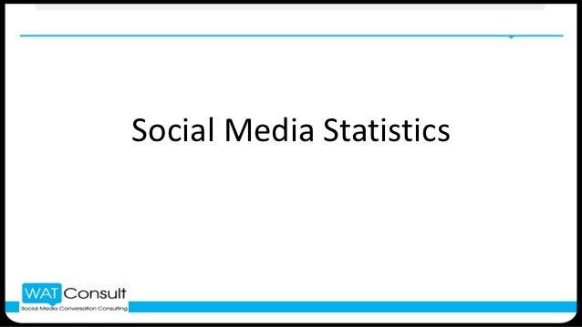 Latest Social Media Statistics India