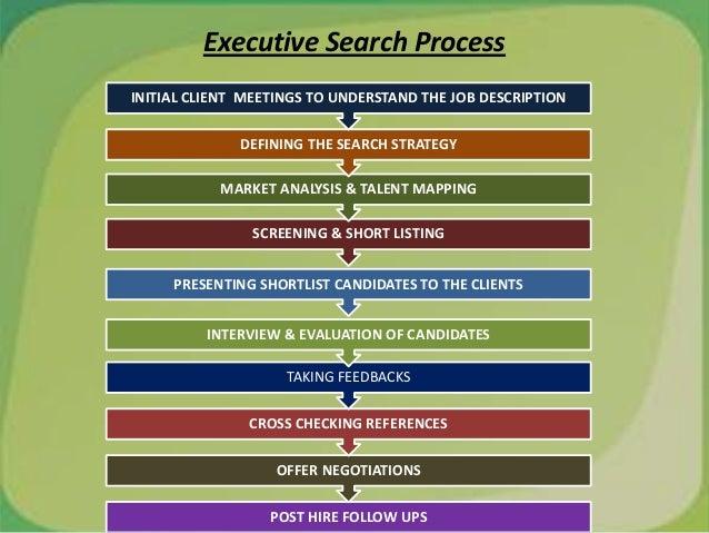 Recruitment consultant business plan