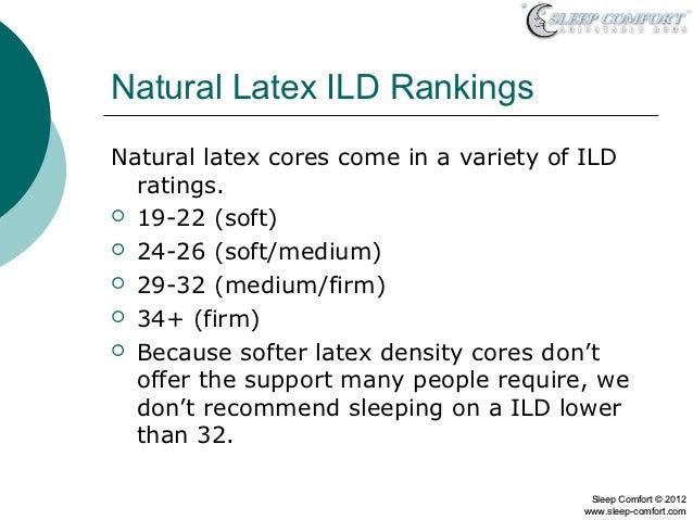 Latex nr density of