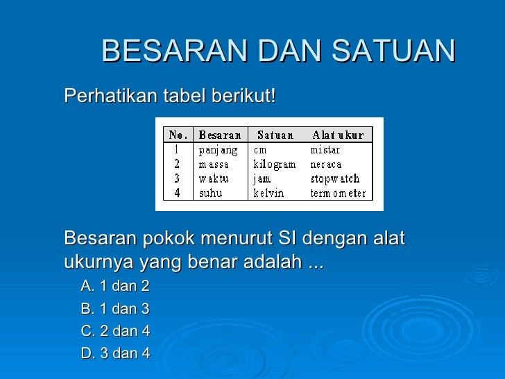 BESARAN DAN SATUAN <ul><li>Perhatikan tabel berikut!  </li></ul><ul><li>Besaran pokok menurut SI dengan alat ukurnya yang ...