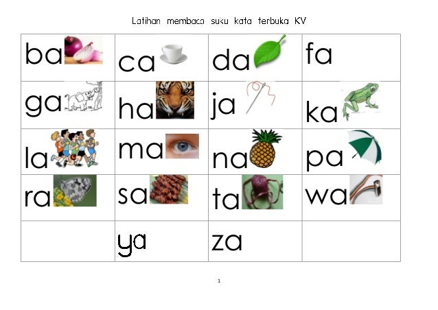 Latihan Membaca Suku Kata Tutorial Video