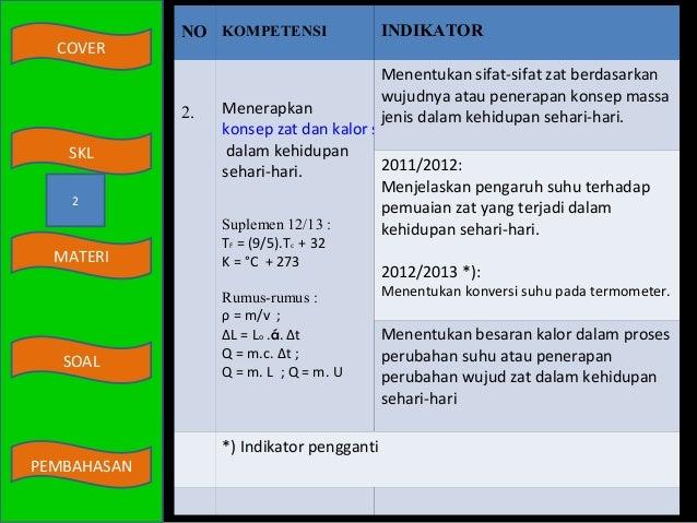 Latihan Prediksi Un Ipa Smp 2013