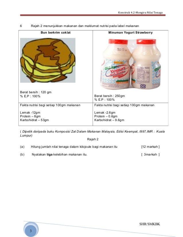 Nutrisi Makanan Malaysia Nutrisi Pada Label Makanan