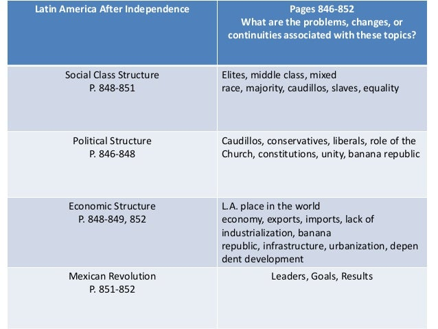 Latin America After Independence  Social Class Structure P. 848-851  Pages 846-852 What are the problems, changes, or cont...