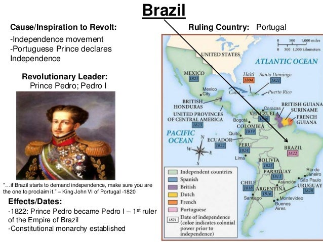 the causes of the brazillian revolution