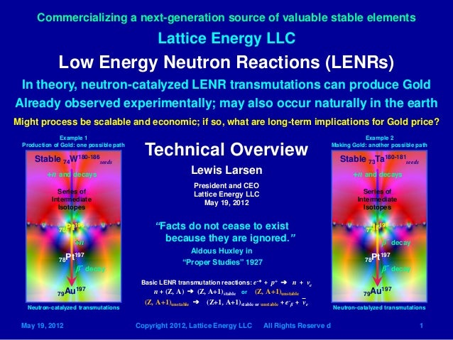 Lattice Energy LLC Commercializing a next-generation source of valuable stable elements May 19, 2012 Copyright 2012, Latti...