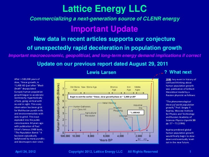 Lattice Energy LLC-New Data Support Idea of Decelerating Population Growth-April 24 2012