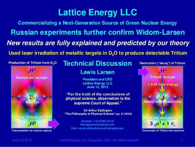 Lattice Energy LLCJune 13, 2013 Lattice Energy LLC, Copyright 2013, All rights reserved 1Commercializing a Next-Generation...