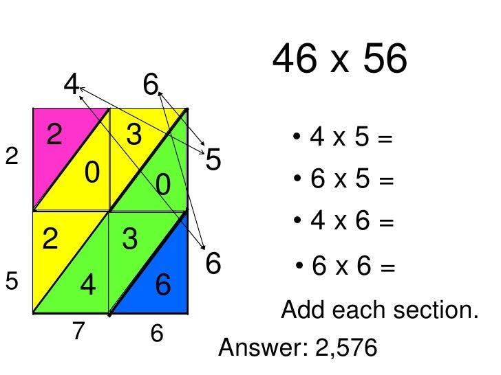46 x 56<br />4<br />6<br />2<br />3<br /><ul><li> 4 x 5 =</li></ul>5<br />2<br />0<br /><ul><li> 6 x 5 = </li></ul>0<br />...