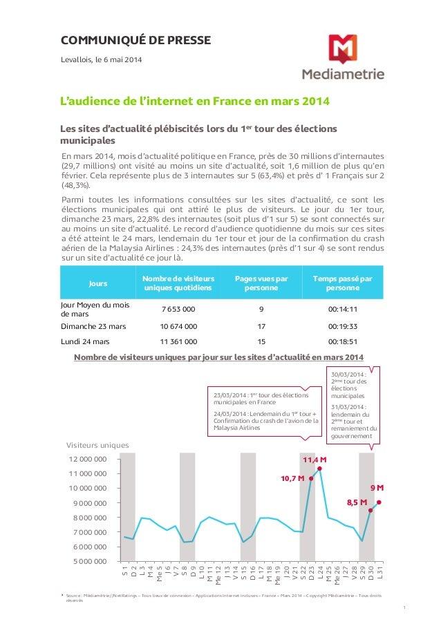 COMMUNIQUÉ DE PRESSE L'audience de l'internet en France en mars 2014 Les sites d'actualité plébiscités lors du 1er tour de...