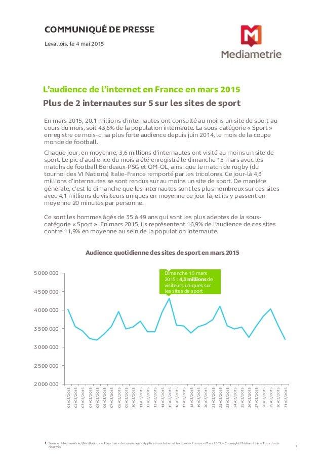 En mars 2015, 20,1 millions d'internautes ont consulté au moins un site de sport au cours du mois, soit 43,6% de la popula...
