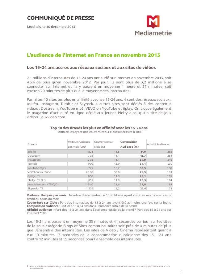 COMMUNIQUÉ DE PRESSE Levallois, le 30 décembre 2013  L'audience de l'internet en France en novembre 2013 Les 15-24 ans acc...