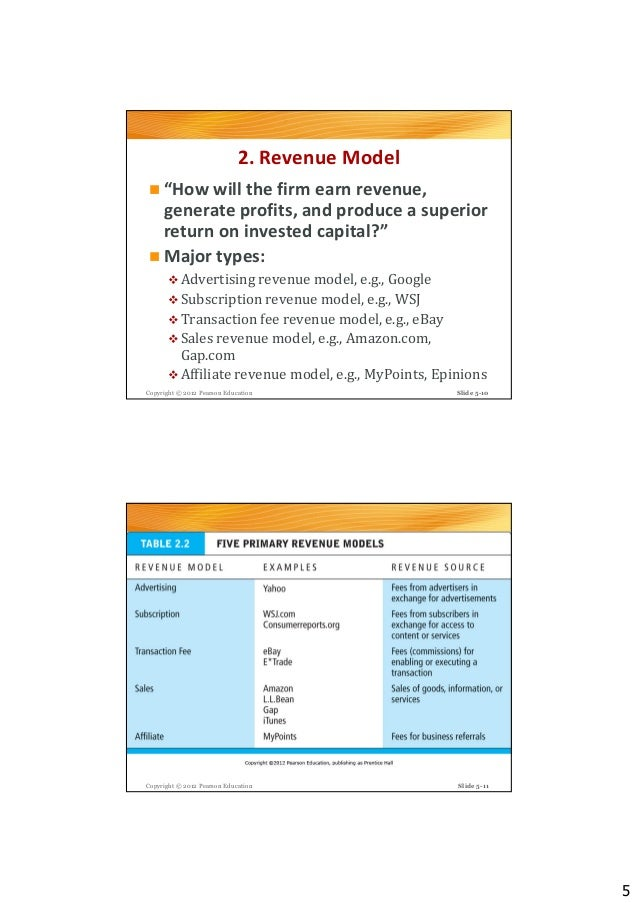 e commerce revenue model Revenue model (your first-ever business e-coach): lays-out the process by which a company actually makes money by specifying how it is going to charge for the services provided.