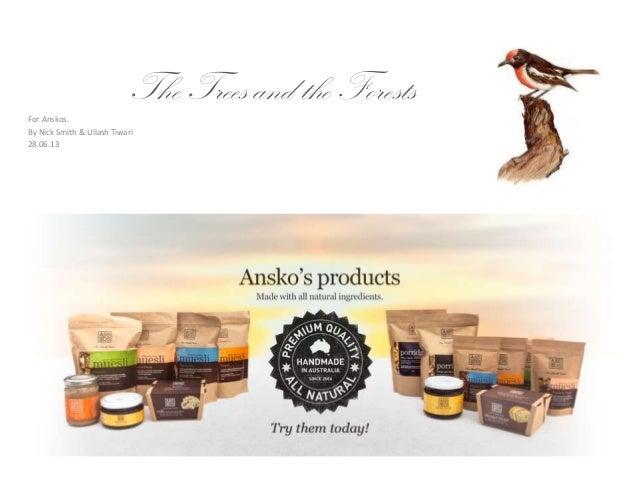 ANSKOS / muesli / FMCG (Fast Moving consumer good) Launch Strategy