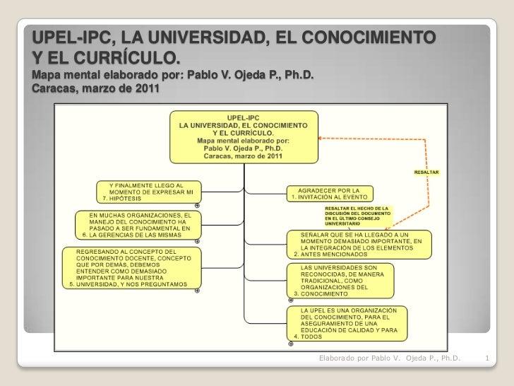 UPEL-IPC, LA UNIVERSIDAD, EL CONOCIMIENTOY EL CURRÍCULO.Mapa mental elaborado por: Pablo V. Ojeda P., Ph.D.Caracas, marzo ...