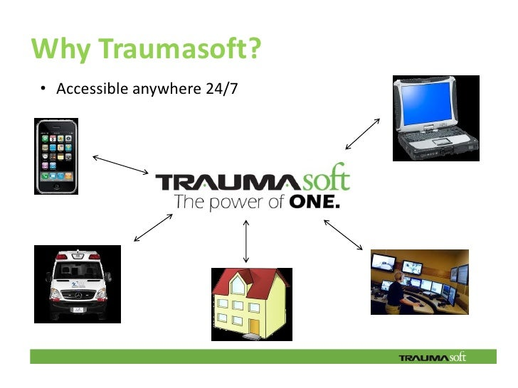 Image result for traumasoft