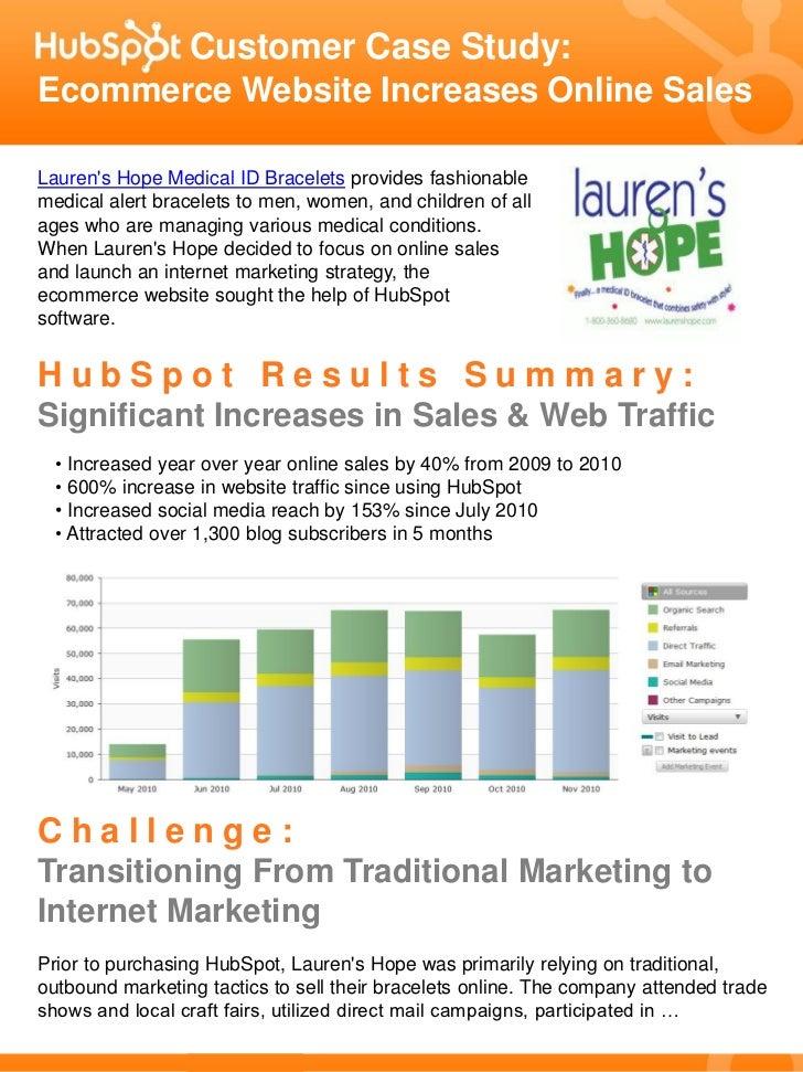 Customer Case Study:Ecommerce Website Increases Online SalesLaurens Hope Medical ID Bracelets provides fashionablemedical ...