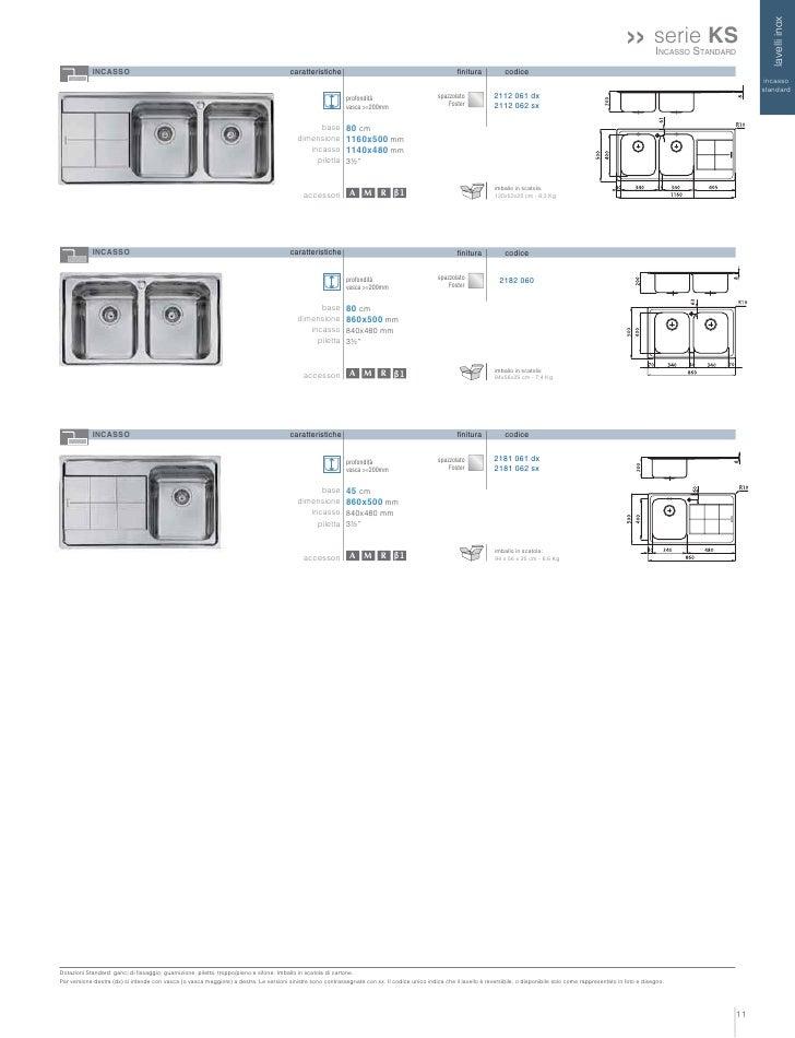 Cucine misure standard great mini cucina minisystem di - Dimensioni lavandini cucina ...