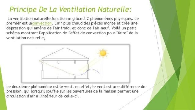la ventilation naturelle dans les longements. Black Bedroom Furniture Sets. Home Design Ideas