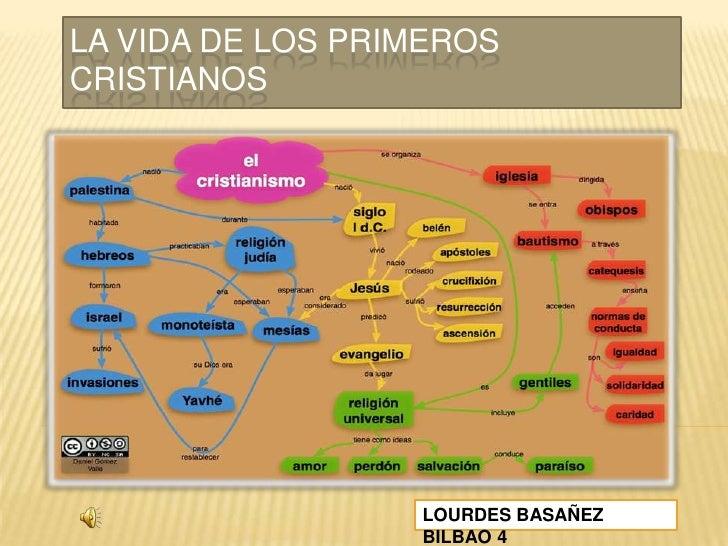 La vida de los primeros cristianos<br />LOURDES BASAÑEZ BILBAO 4<br />