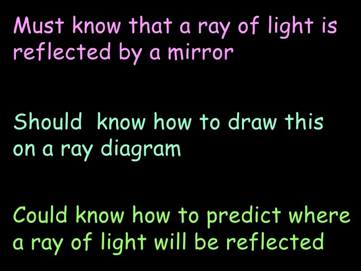 Must know that a ray of light is reflected by a mirror Should  know how to draw this on a ray diagram Could know how to pr...
