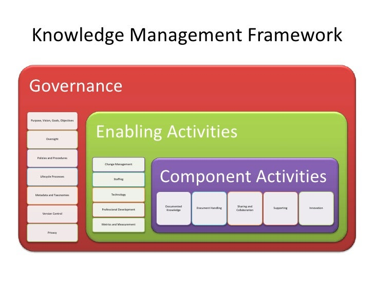 Law Firm Knowledge Management An Introduction