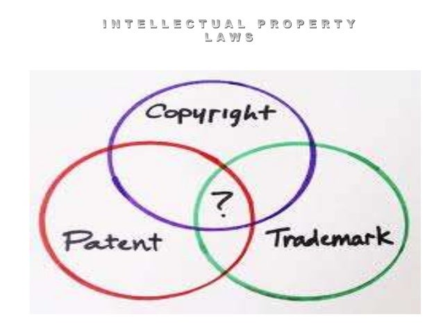Law ipr ppt