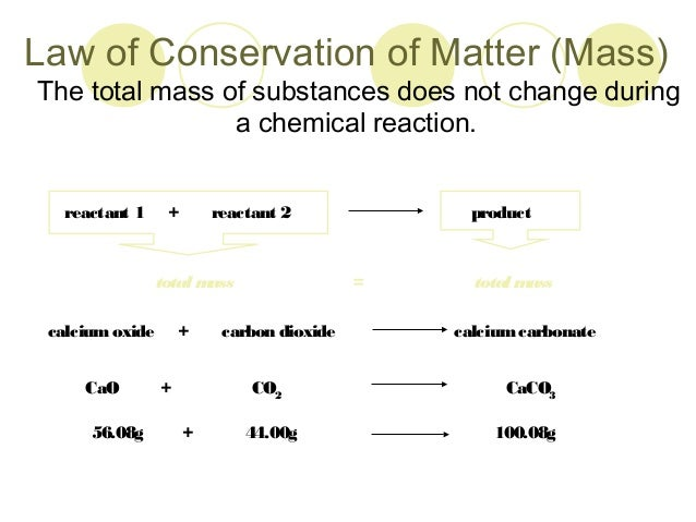 Law Of Conservation Of Mass Worksheet. Lesupercoin ...