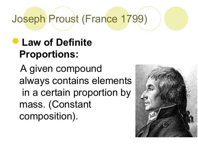 Law Of Definite Proportions Worksheet Worksheet Kids – Law of Definite and Multiple Proportions Worksheet