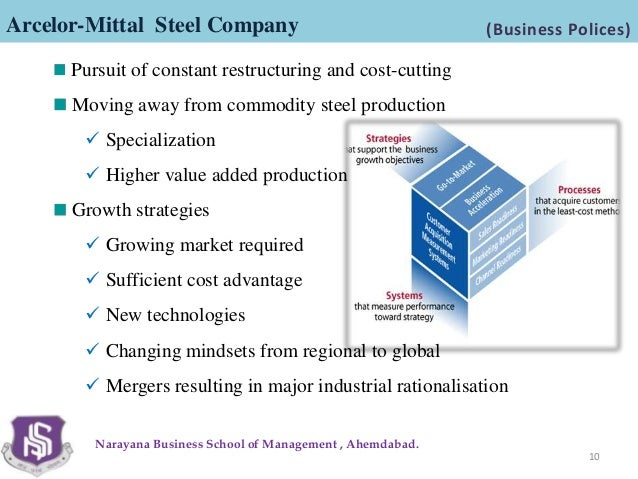 introduction to lakshmi mittal Introduction lakshmi mittal, ceo of arcelor-mittal, has spectacularly expanded his company from a small wire rod manufacturer in indonesia in 1976 to the largest steel producer in the world.
