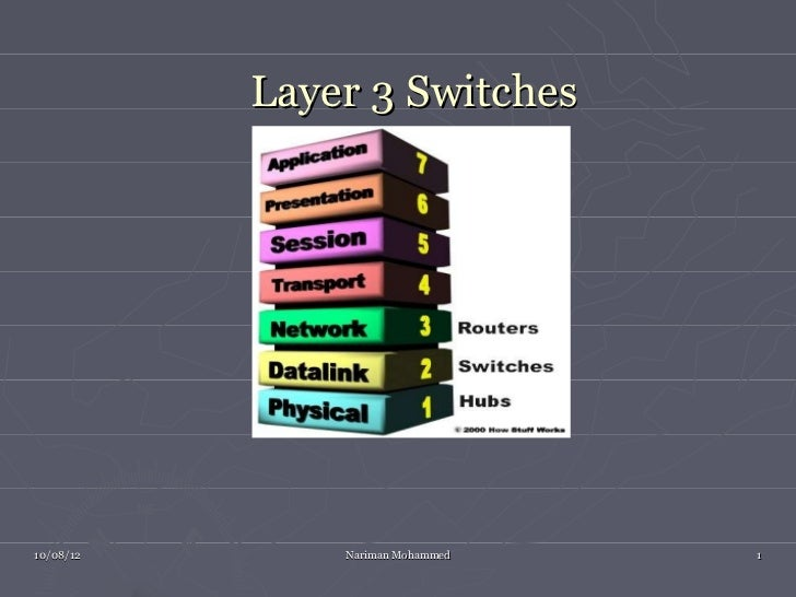 Layer 3 Switches10/08/12       Nariman Mohammed   1