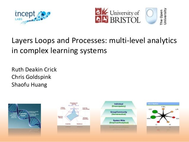 Layers Loops and Processes: multi-level analytics in complex learning systems Ruth Deakin Crick Chris Goldspink Shaofu Hua...