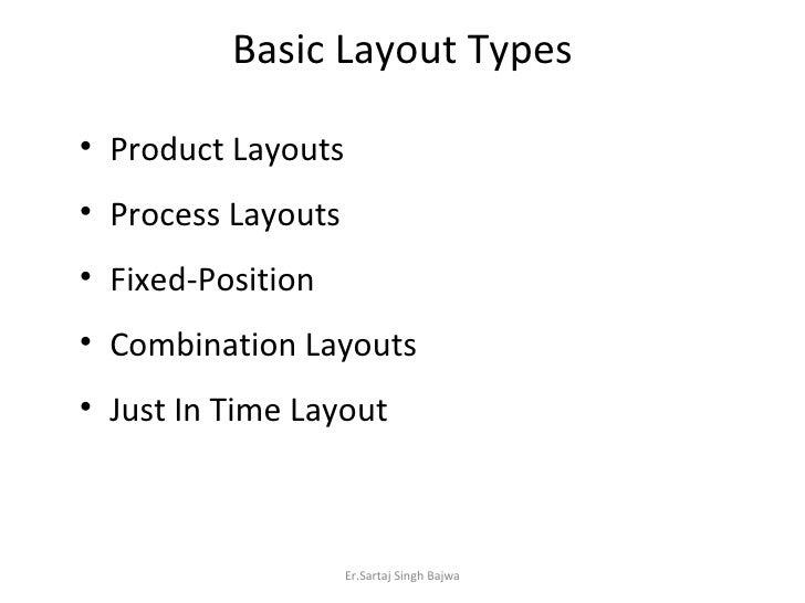 Basic Layout Types <ul><li>Product Layouts </li></ul><ul><li>Process Layouts </li></ul><ul><li>Fixed-Position </li></ul><u...