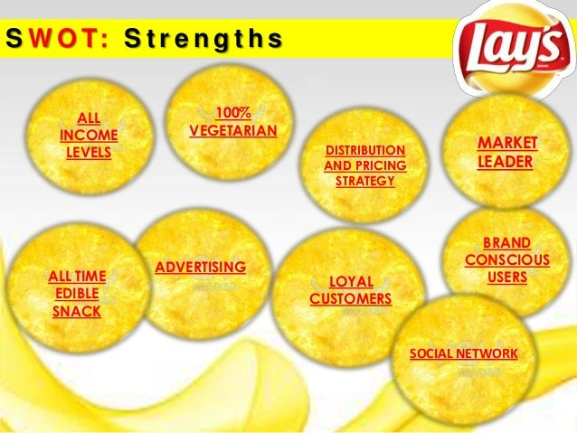 swot analysis of lays potato chips For today's did you know we will look at potato chip fun facts such as potato chips are  pounds of chips potato chip fun facts  swot analysis for.