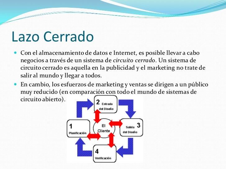 Lazo Cerrado Con el almacenamiento de datos e Internet, es posible llevar a cabo  negocios a través de un sistema de circ...