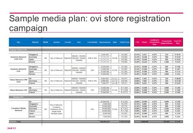 Bought Media Digital Marketing Amp Advertising Competency