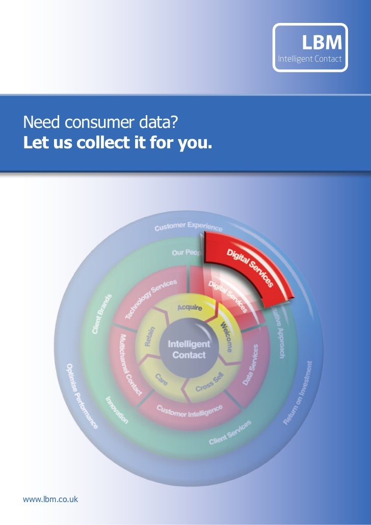 Need consumer data?Let us collect it for you.www.lbm.co.uk