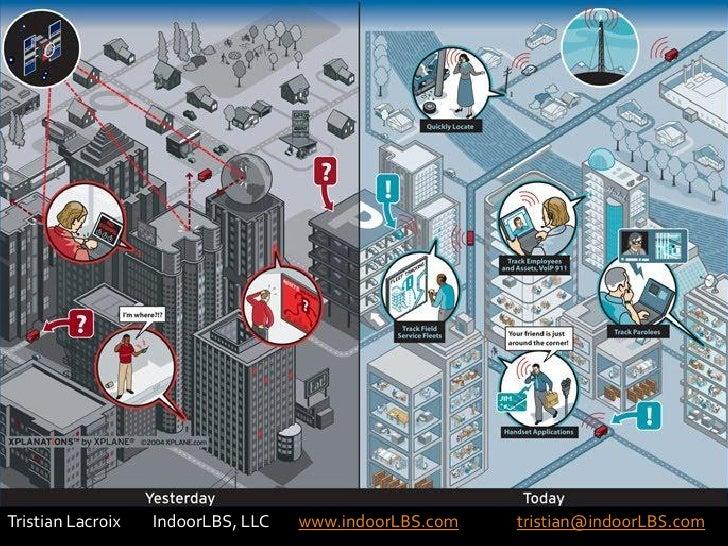 Tristian Lacroix   IndoorLBS, LLC   www.indoorLBS.com   tristian@indoorLBS.com