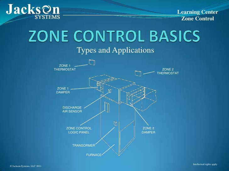 Learning Center                                                                                Zone Control               ...