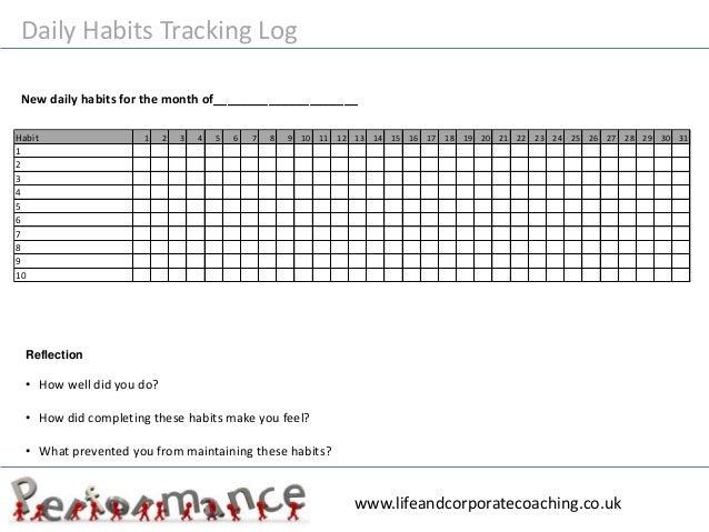 Daily Time Management Log – Printable Editable Blank